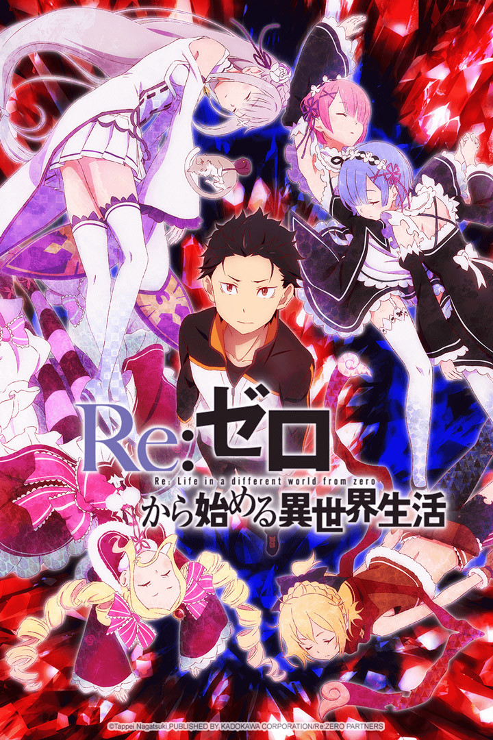 Re:zero Visual 2019